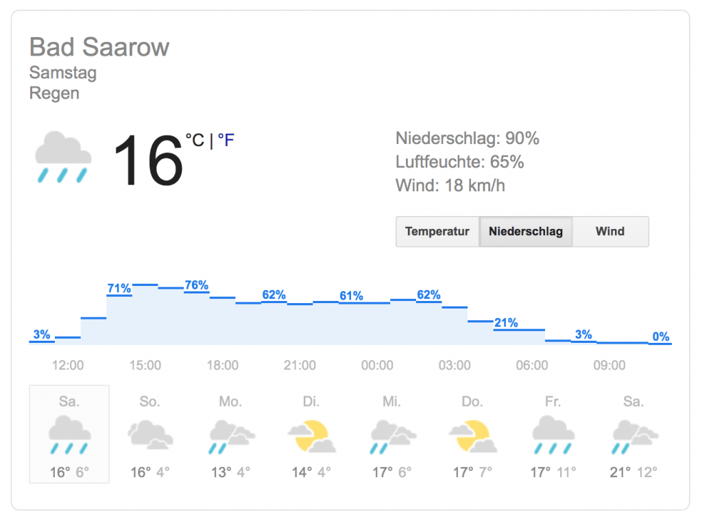 Wetterbericht für Bad Saarow Anfang Mai 2019